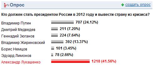 Кто должен стать президентом России в 2012 году и вывести страну из кризиса?
